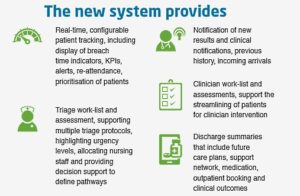 infographic of what new system provides