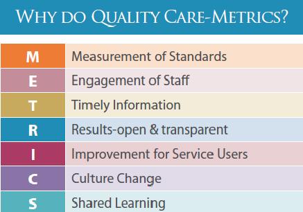 Nursing & Midwifery Quality Care-Metrics (QC-M) - eHealth