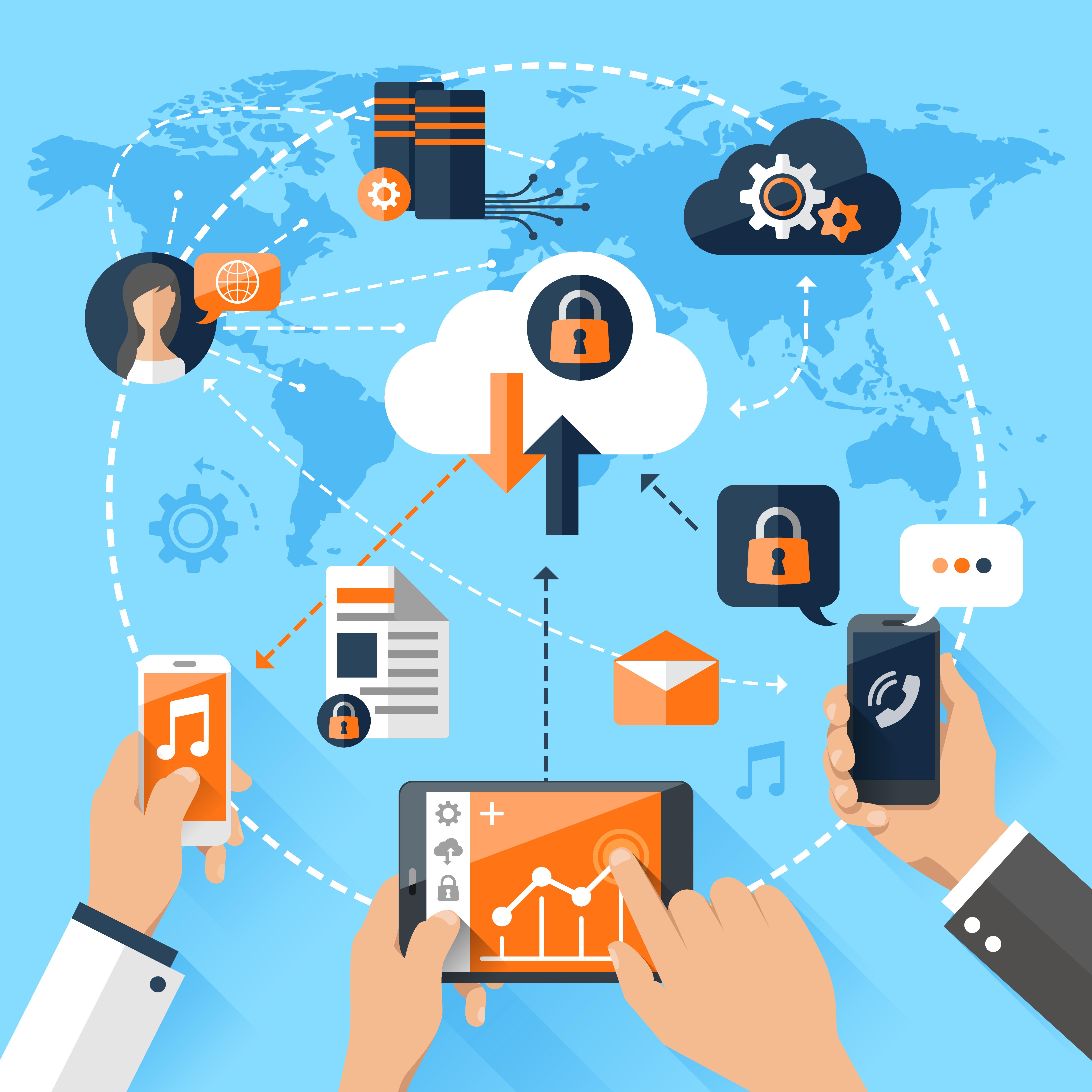 cloud first digital strategy summary