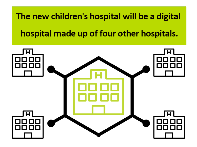 New children's hospital - eHealth Ireland
