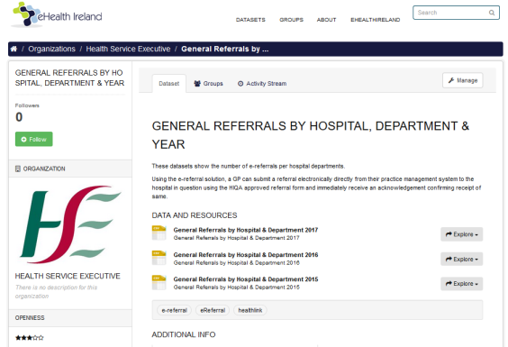 Open Data for Health - eHealth Ireland