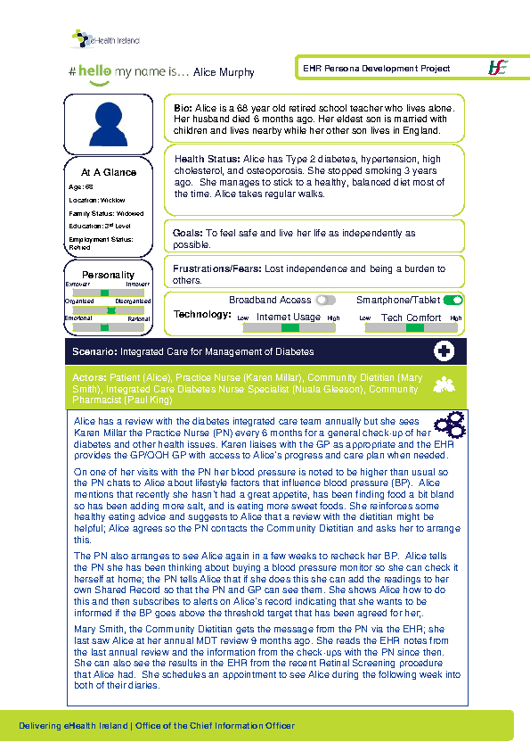 Integrated Care Persona Alice Murphy Scenario 1 v1.0 front page preview