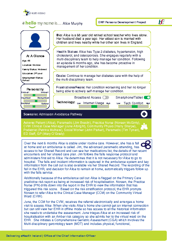 Integrated Care Persona Alice Murphy Scenario 2 v1.0 front page preview