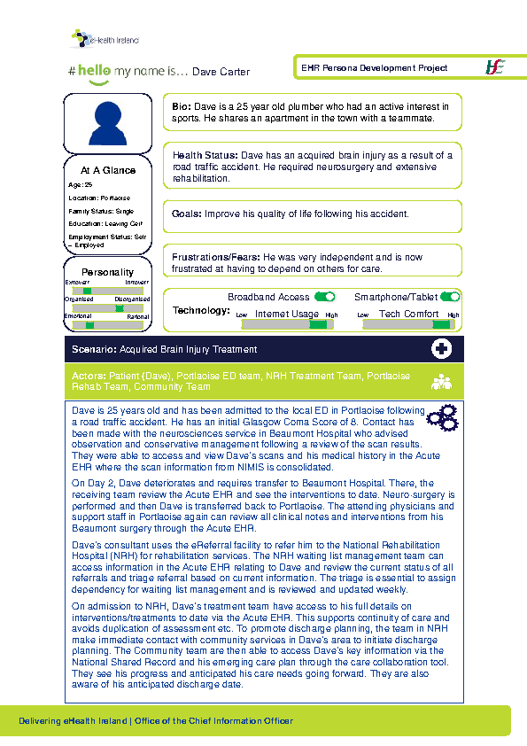 Integrated Care Persona Dave Carter Scenario 1 v1.0 front page preview
