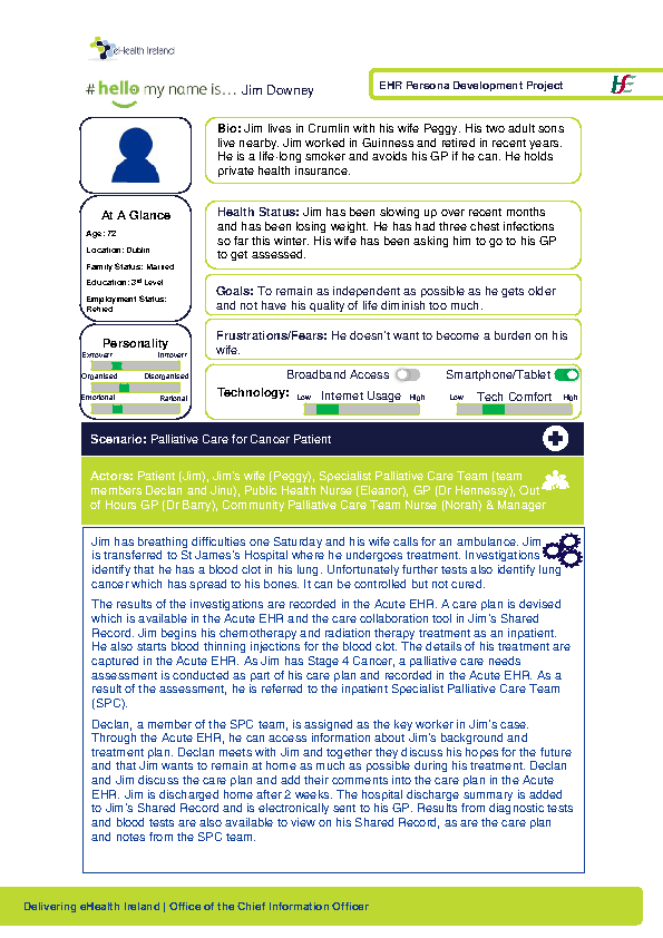 Integrated Care Persona Jim Downey Scenario 1 v1.0 front page preview