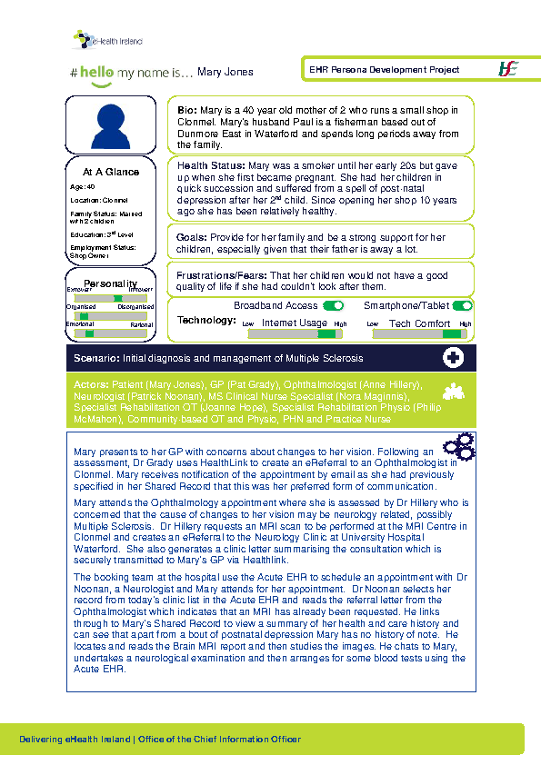 Integrated Care Persona Mary Jones Scenario 1 v1.0 front page preview