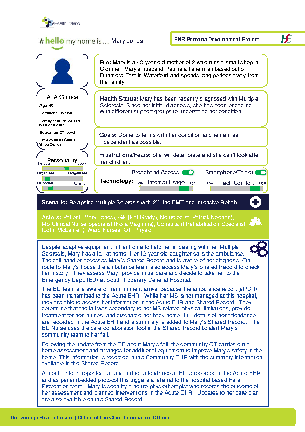 Integrated Care Persona Mary Jones Scenario 2 v1.0 front page preview