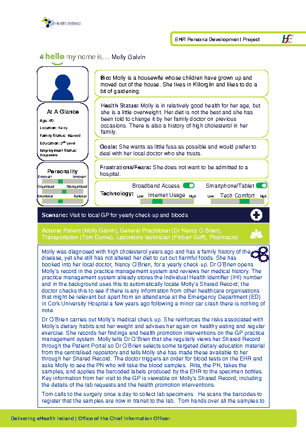 Integrated Care Persona Molly Galvin Scenario 1 v1.0 front page preview